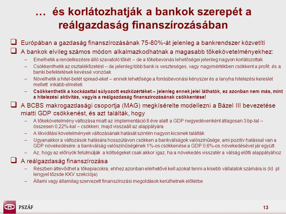 … és korlátozhatják a bankok szerepét a reálgazdaság finanszírozásában