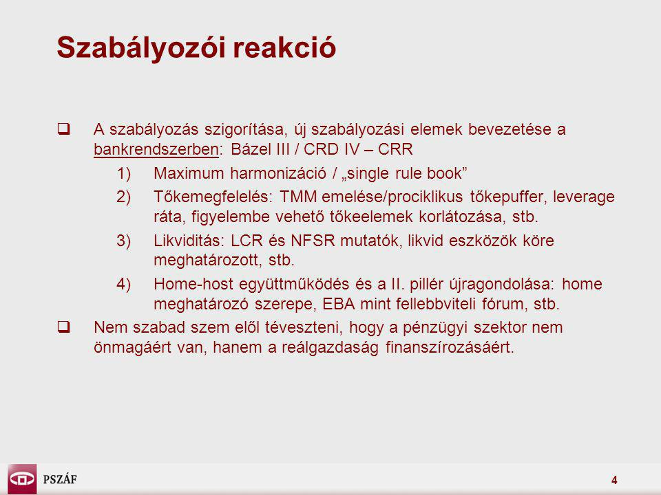 Szabályozói reakció A szabályozás szigorítása, új szabályozási elemek bevezetése a bankrendszerben: Bázel III / CRD IV – CRR.