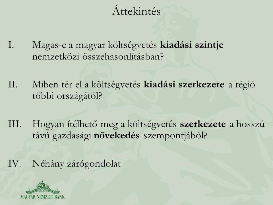 Áttekintés Magas-e a magyar költségvetés kiadási szintje nemzetközi összehasonlításban