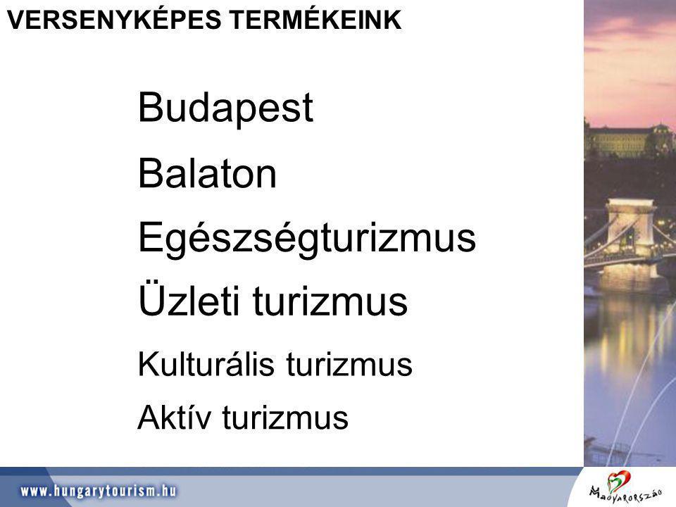 Budapest Balaton Egészségturizmus Üzleti turizmus Kulturális turizmus