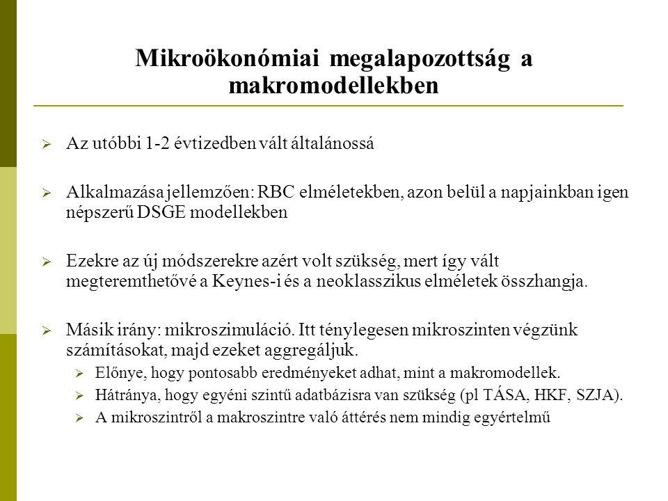 Mikroökonómiai megalapozottság a makromodellekben