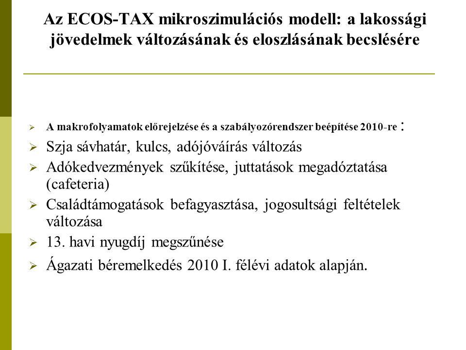 Az ECOS-TAX mikroszimulációs modell: a lakossági jövedelmek változásának és eloszlásának becslésére