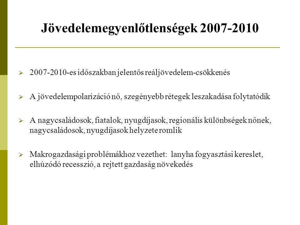 Jövedelemegyenlőtlenségek 2007-2010