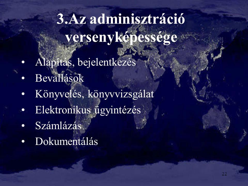 3.Az adminisztráció versenyképessége