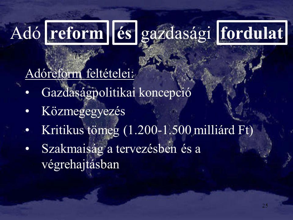 Adó reform és gazdasági fordulat