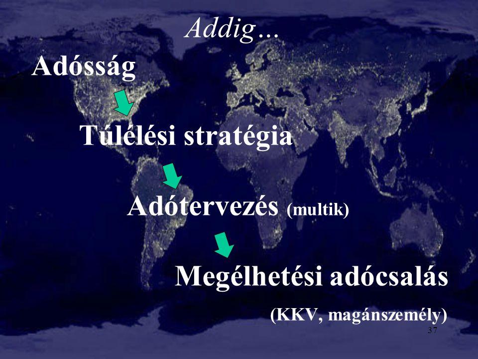 Addig… Adósság Túlélési stratégia Adótervezés (multik) Megélhetési adócsalás (KKV, magánszemély)
