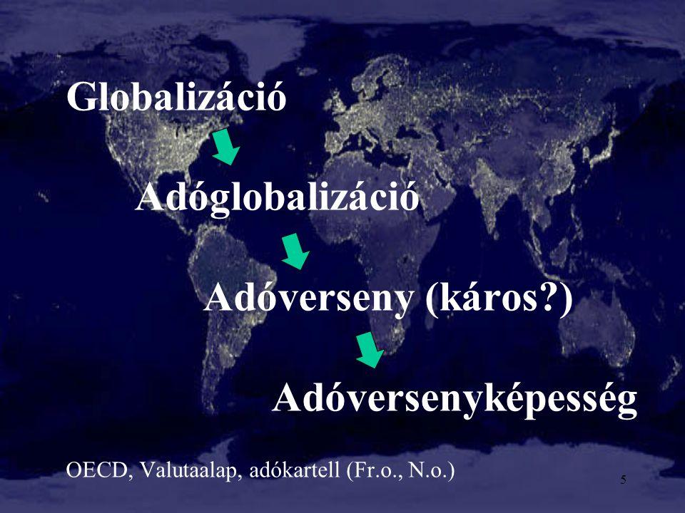 Globalizáció. Adóglobalizáció. Adóverseny (káros. )