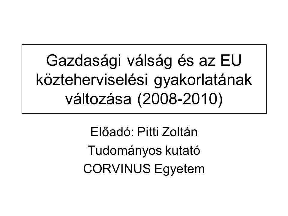 Előadó: Pitti Zoltán Tudományos kutató CORVINUS Egyetem