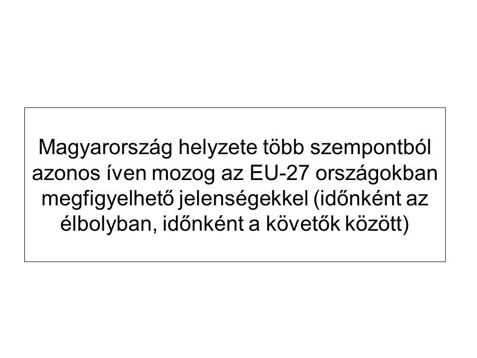 Magyarország helyzete több szempontból azonos íven mozog az EU-27 országokban megfigyelhető jelenségekkel (időnként az élbolyban, időnként a követők között)