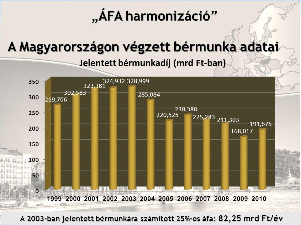 A 2003-ban jelentett bérmunkára számított 25%-os áfa: 82,25 mrd Ft/év