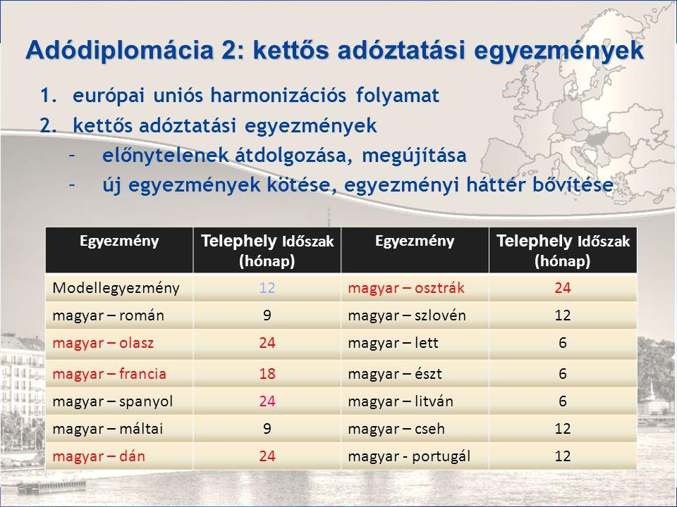 Adódiplomácia 2: kettős adóztatási egyezmények