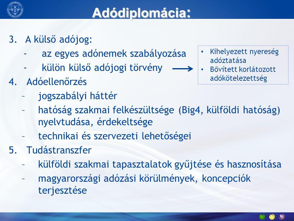 Adódiplomácia: A külső adójog: - az egyes adónemek szabályozása