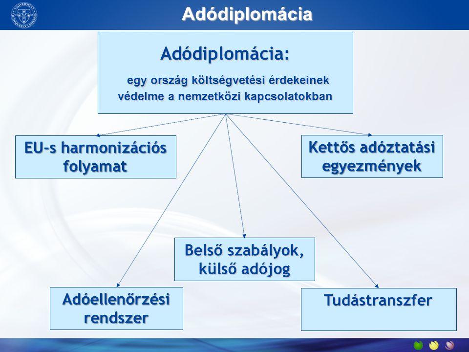 Adódiplomácia Adódiplomácia: egy ország költségvetési érdekeinek védelme a nemzetközi kapcsolatokban.