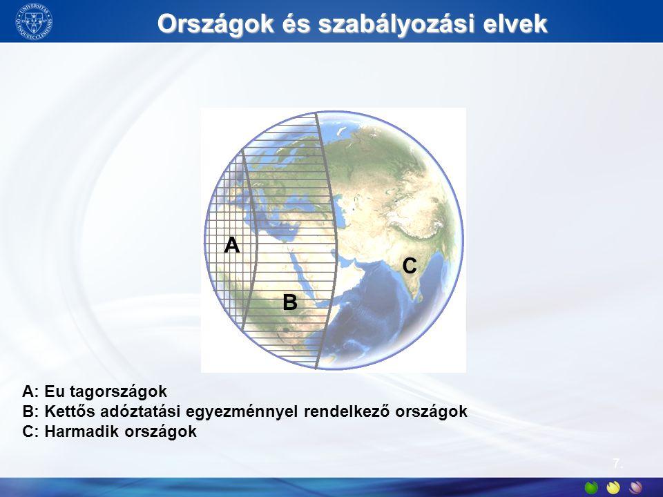 Országok és szabályozási elvek