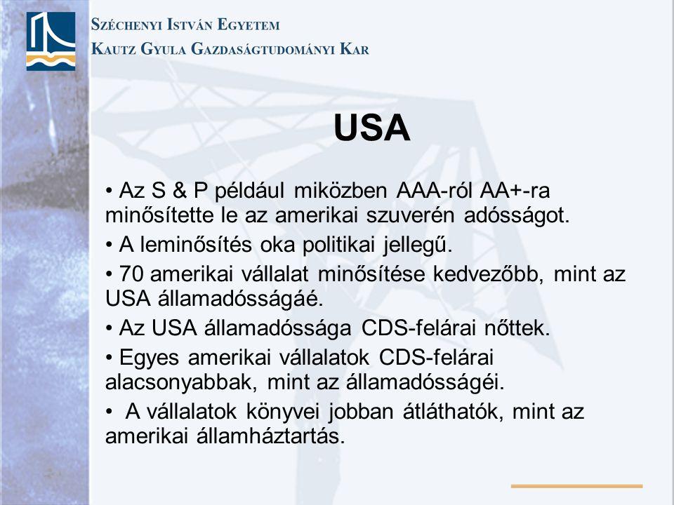 USA Az S & P például miközben AAA-ról AA+-ra minősítette le az amerikai szuverén adósságot. A leminősítés oka politikai jellegű.