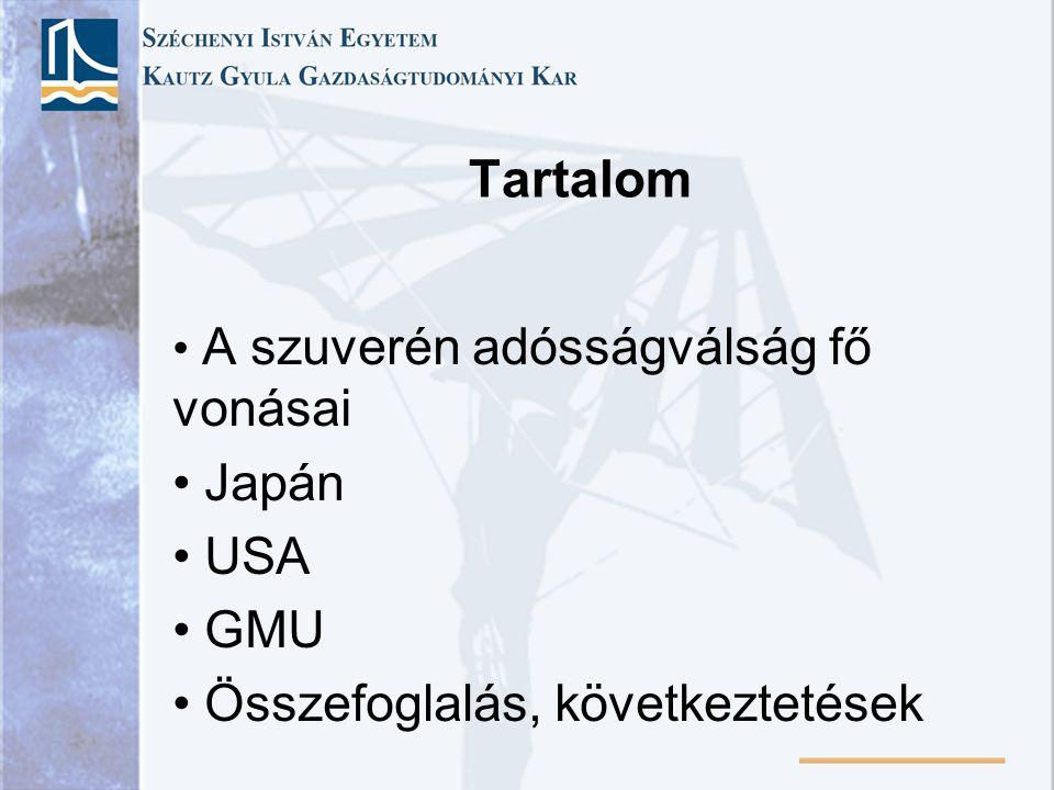 Tartalom Japán USA GMU Összefoglalás, következtetések