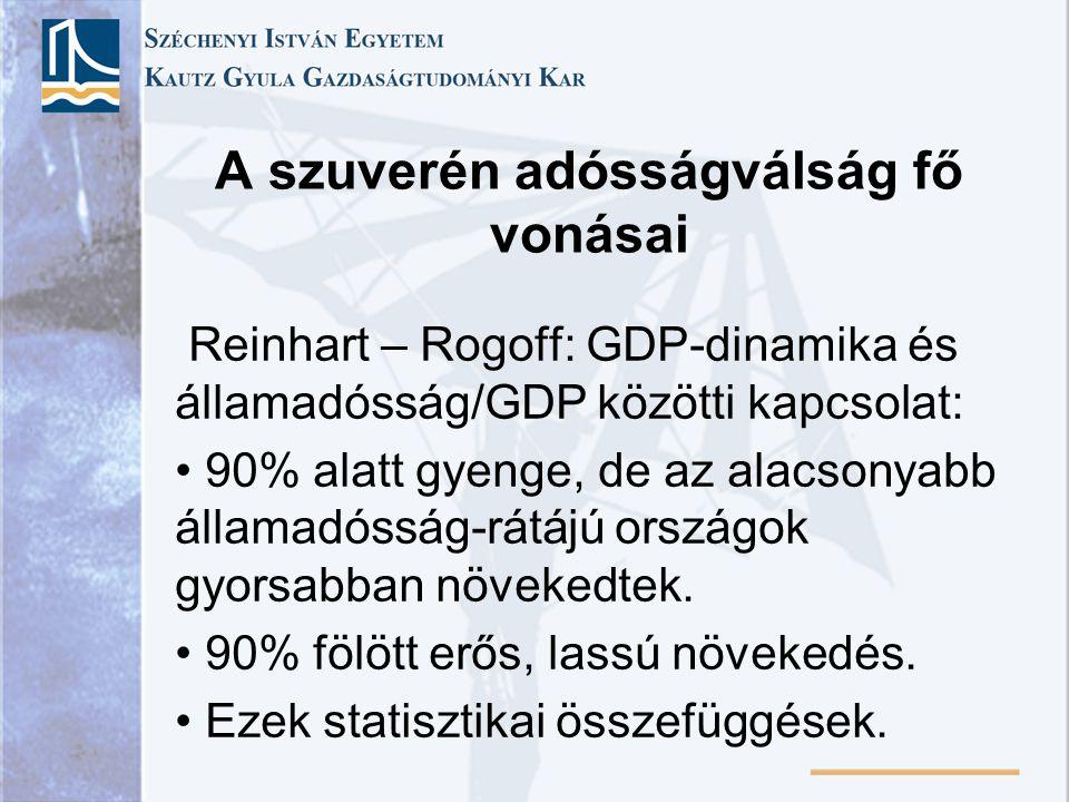 A szuverén adósságválság fő vonásai