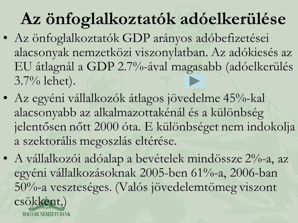 Az önfoglalkoztatók adóelkerülése
