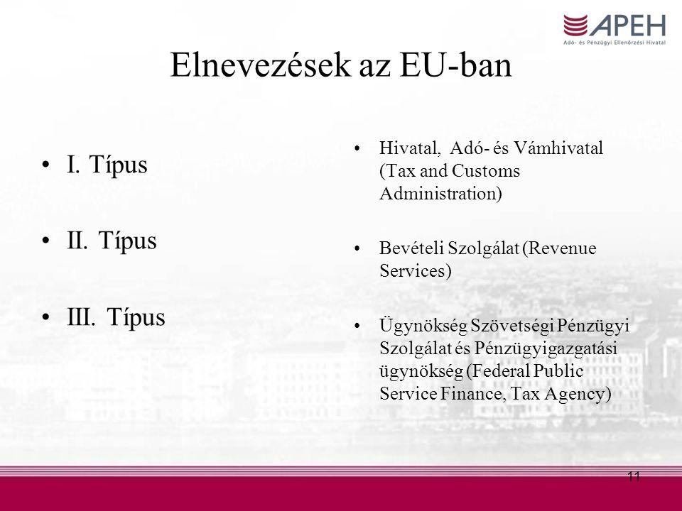 Elnevezések az EU-ban I. Típus II. Típus III. Típus