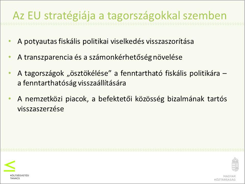 Az EU stratégiája a tagországokkal szemben