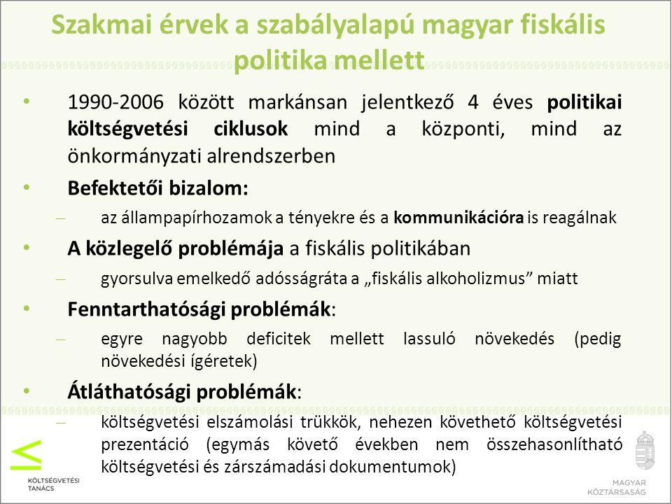 Szakmai érvek a szabályalapú magyar fiskális politika mellett