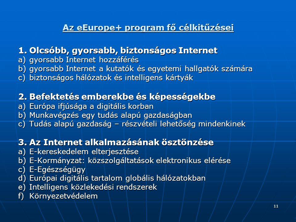 Az eEurope+ program fő célkitűzései