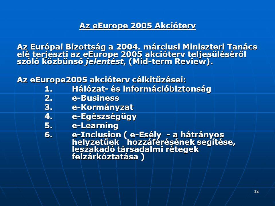 Az eEurope 2005 Akcióterv