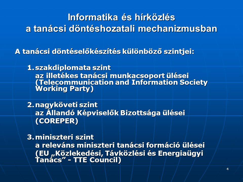 Informatika és hírközlés a tanácsi döntéshozatali mechanizmusban