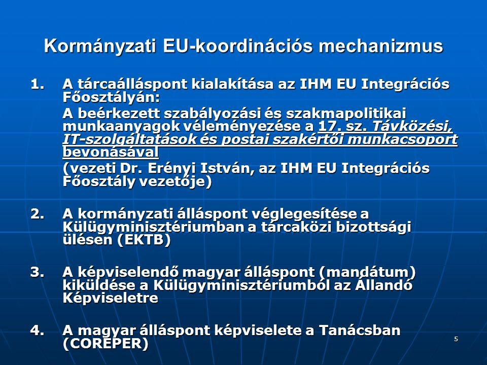 Kormányzati EU-koordinációs mechanizmus