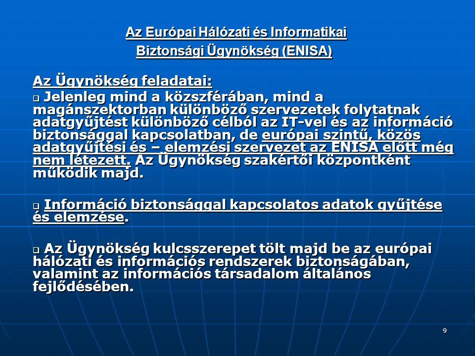 Az Európai Hálózati és Informatikai Biztonsági Ügynökség (ENISA)