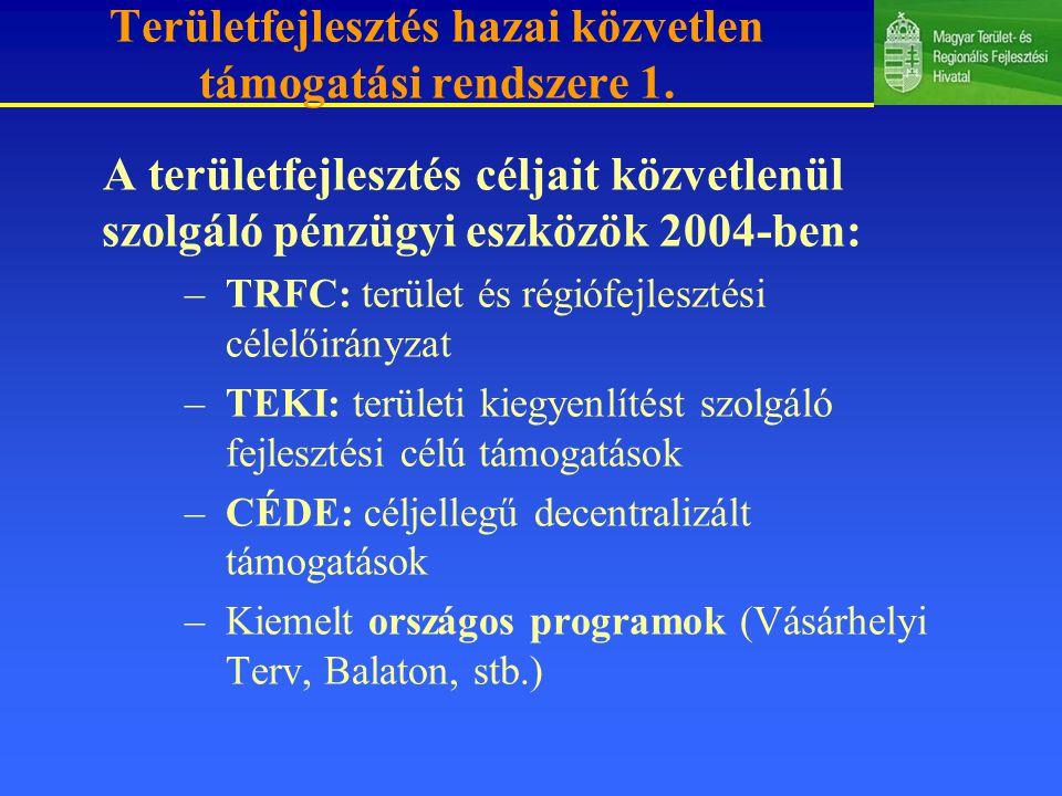 Területfejlesztés hazai közvetlen támogatási rendszere 1.