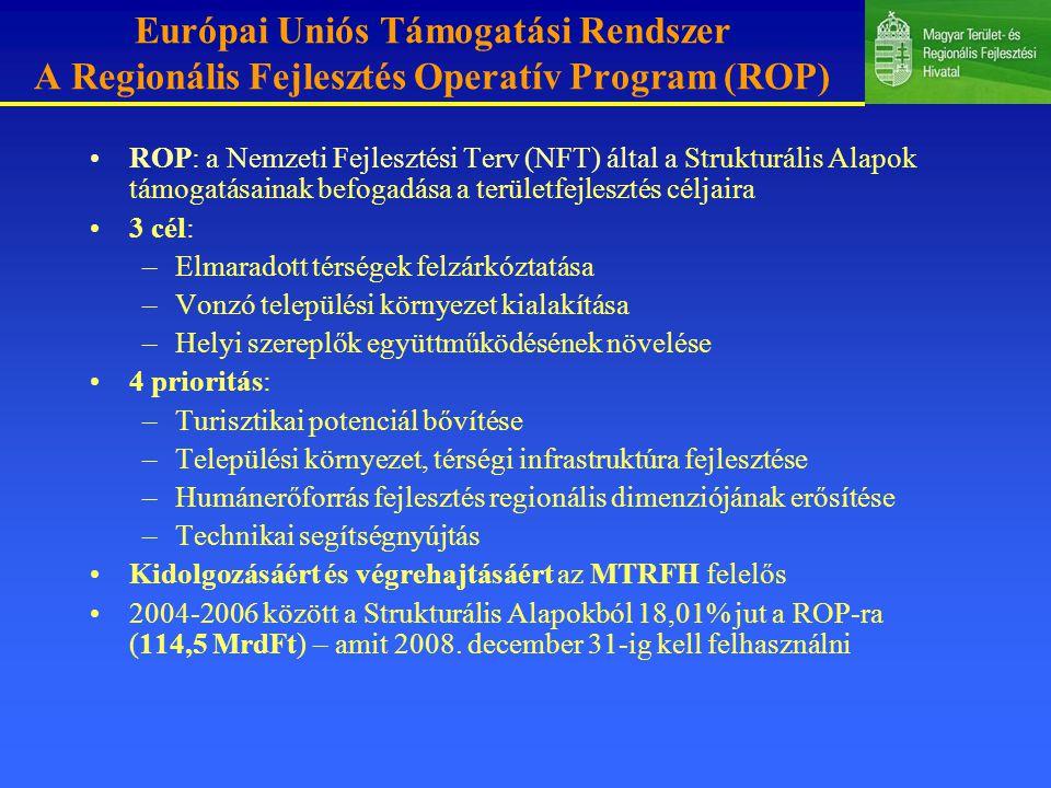 Európai Uniós Támogatási Rendszer A Regionális Fejlesztés Operatív Program (ROP)