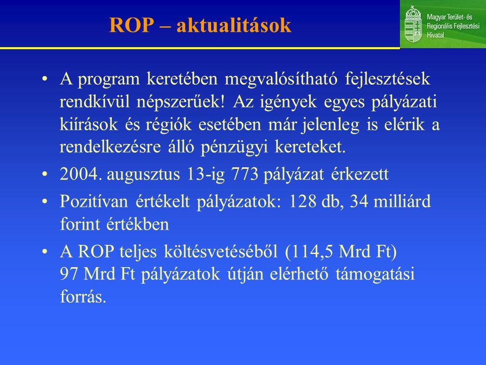 ROP – aktualitások