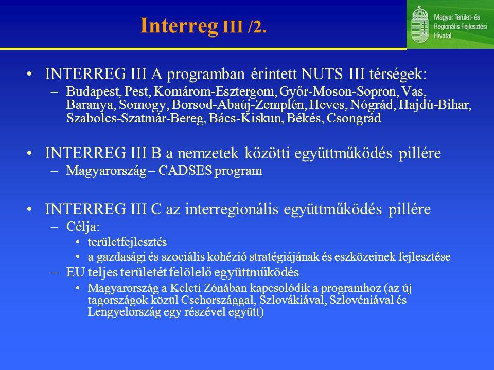 Interreg III /2. INTERREG III A programban érintett NUTS III térségek: