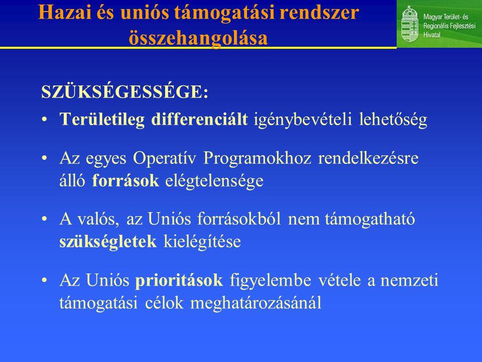 Hazai és uniós támogatási rendszer összehangolása