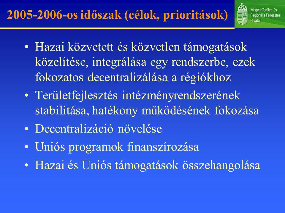 2005-2006-os időszak (célok, prioritások)