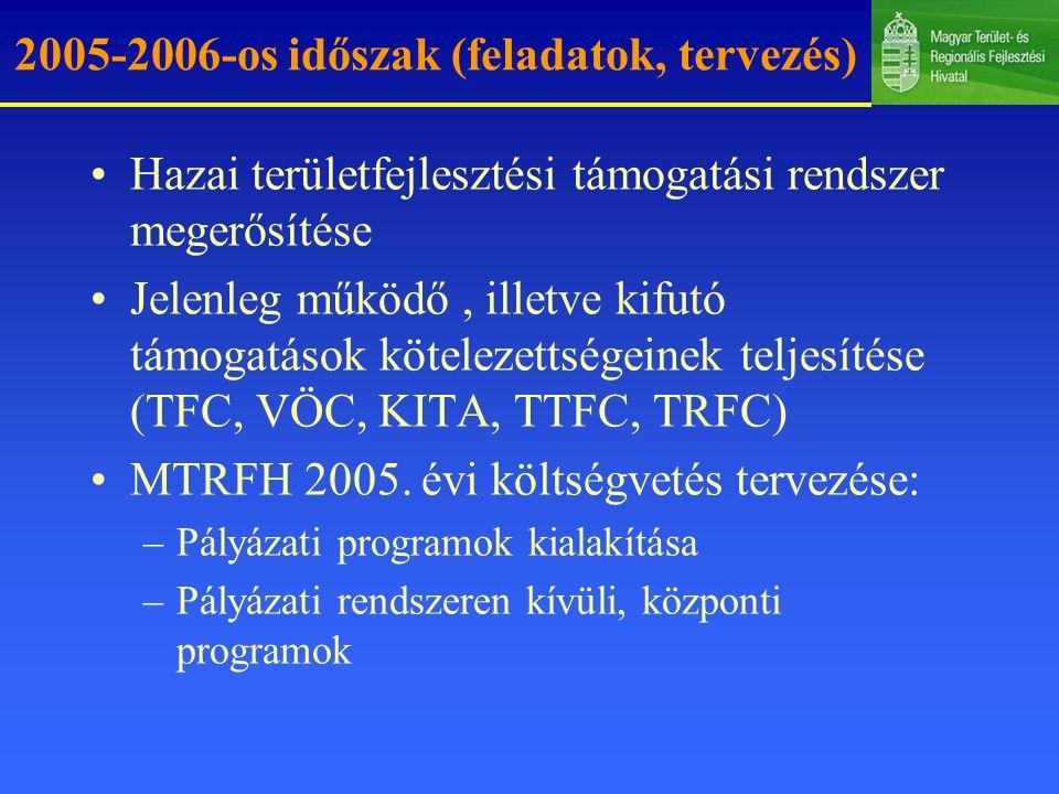 2005-2006-os időszak (feladatok, tervezés)