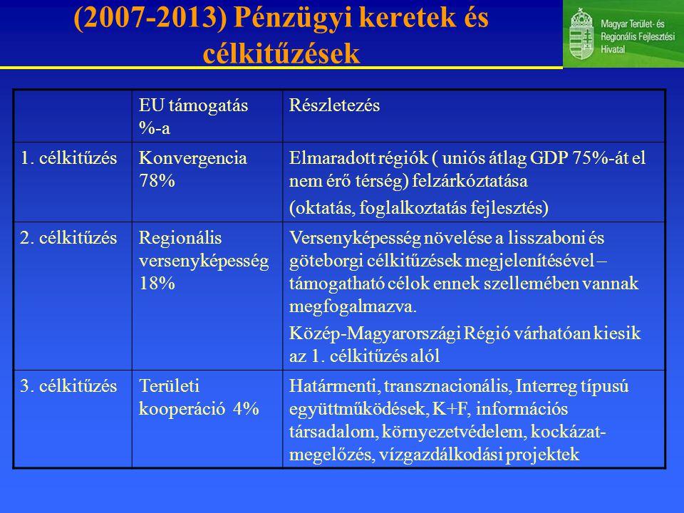(2007-2013) Pénzügyi keretek és célkitűzések