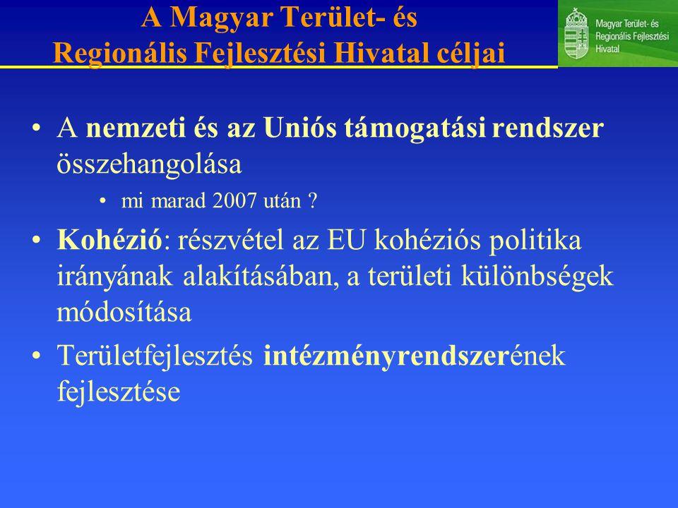 A Magyar Terület- és Regionális Fejlesztési Hivatal céljai