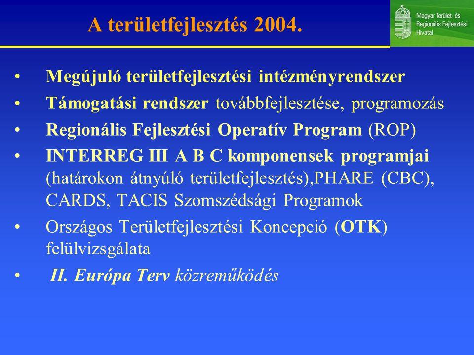 A területfejlesztés 2004. Megújuló területfejlesztési intézményrendszer. Támogatási rendszer továbbfejlesztése, programozás.