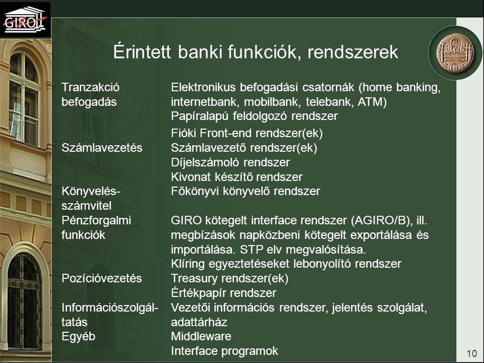 Érintett banki funkciók, rendszerek