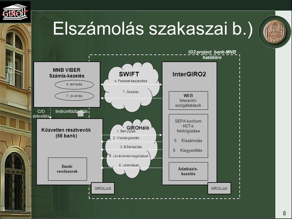 Elszámolás szakaszai b.)