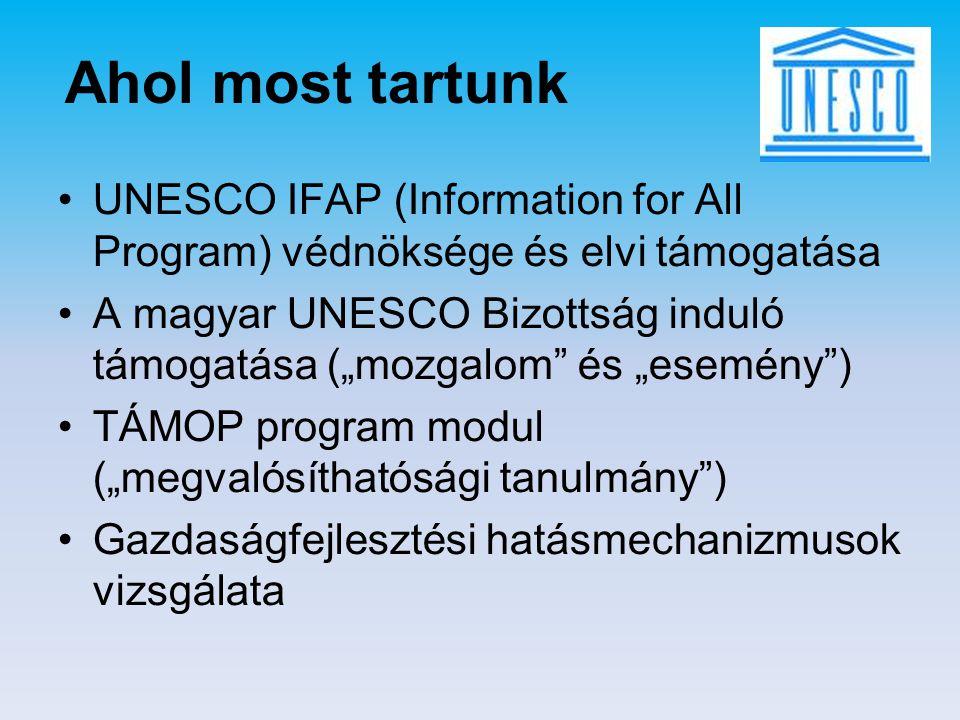 Ahol most tartunk UNESCO IFAP (Information for All Program) védnöksége és elvi támogatása.
