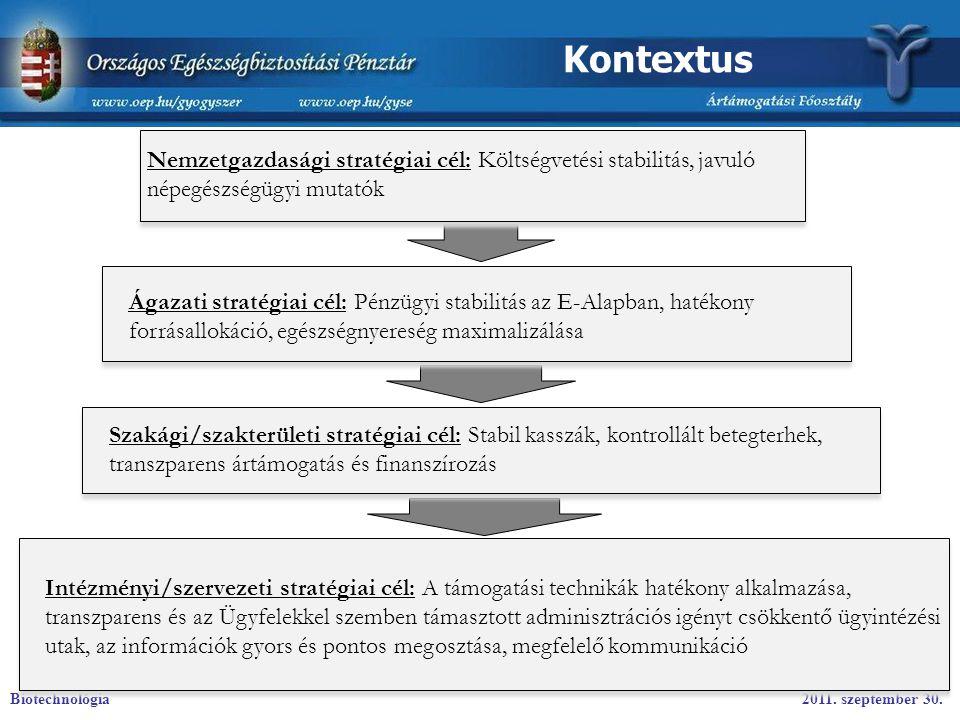 Kontextus Nemzetgazdasági stratégiai cél: Költségvetési stabilitás, javuló népegészségügyi mutatók.