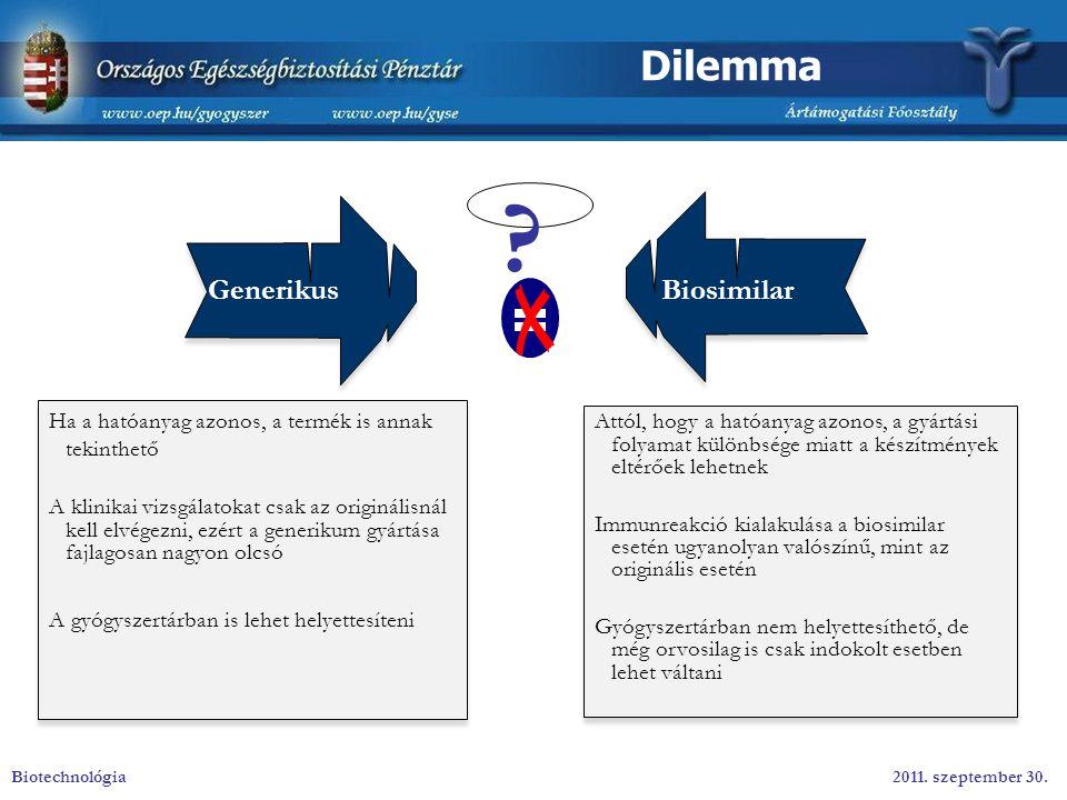 Dilemma Generikus Biosimilar