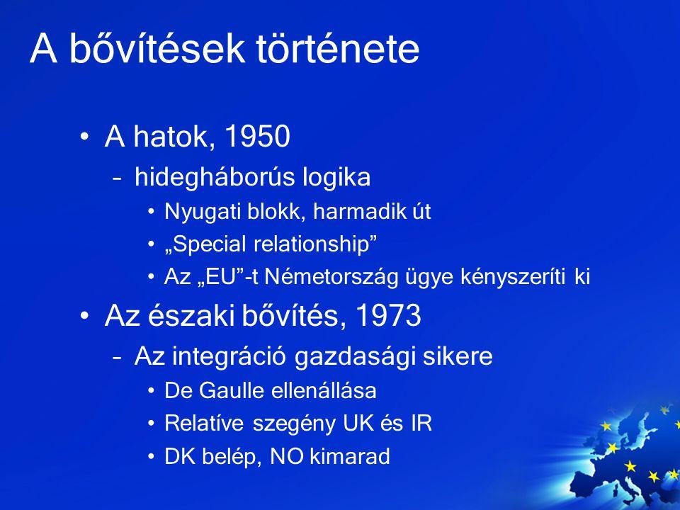 A bővítések története A hatok, 1950 Az északi bővítés, 1973