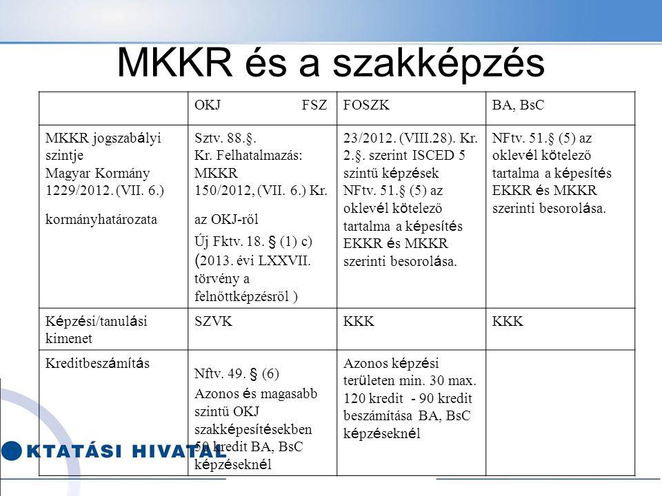 MKKR és a szakképzés OKJ FSZ FOSZK BA, BsC MKKR jogszabályi szintje