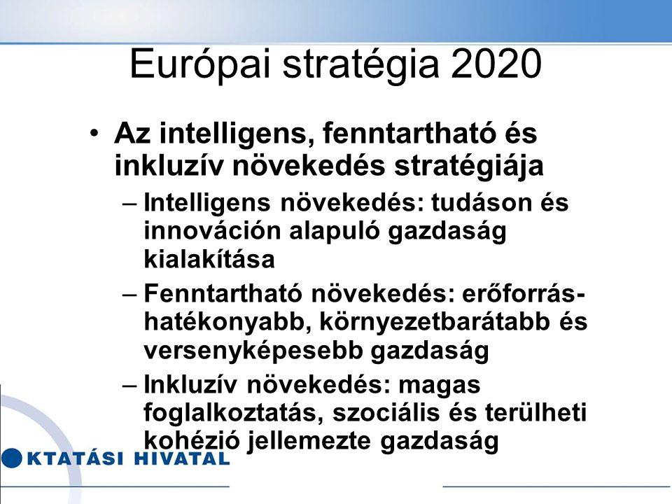 Európai stratégia 2020 Az intelligens, fenntartható és inkluzív növekedés stratégiája.