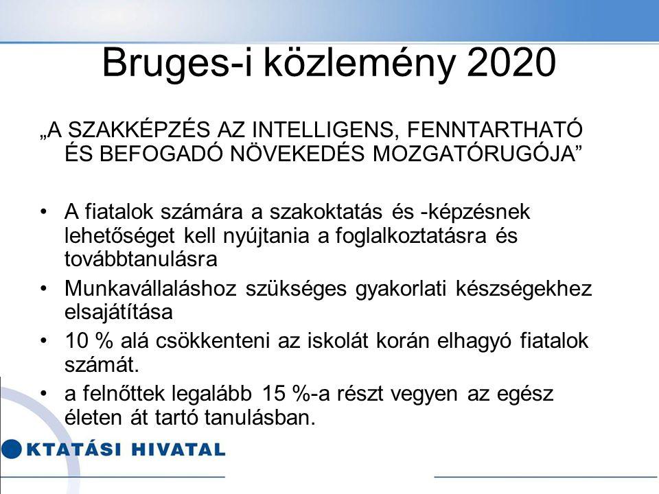 """Bruges-i közlemény 2020 """"A SZAKKÉPZÉS AZ INTELLIGENS, FENNTARTHATÓ ÉS BEFOGADÓ NÖVEKEDÉS MOZGATÓRUGÓJA"""