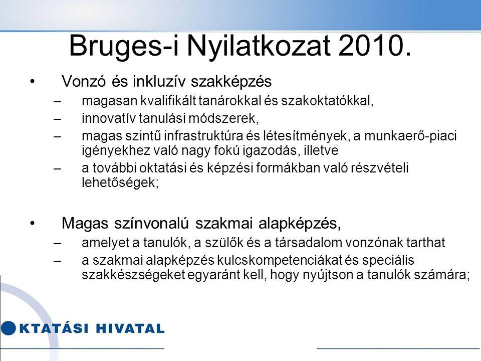 Bruges-i Nyilatkozat 2010. Vonzó és inkluzív szakképzés